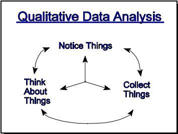 qualitativeanalysis
