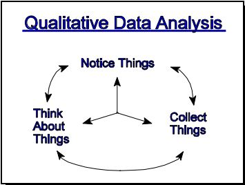 qualitativeanalysis