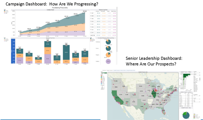 It portfolio management case study presentation A Strategic Management Case Study