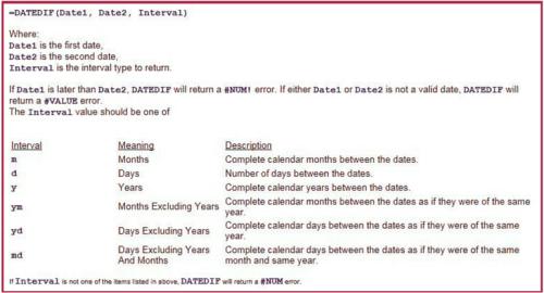 DateDif